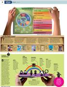 infographic 2014