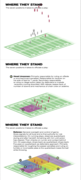 INDY SPORTS infographic
