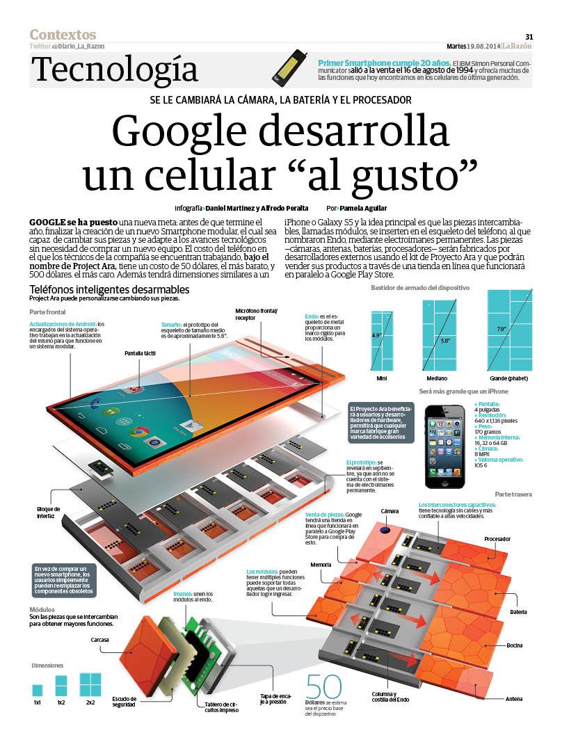 "Goggle desarrolla un celular ""al gusto"""