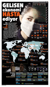 Top five causes of death by country