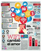 WIFI Y EL AMOR
