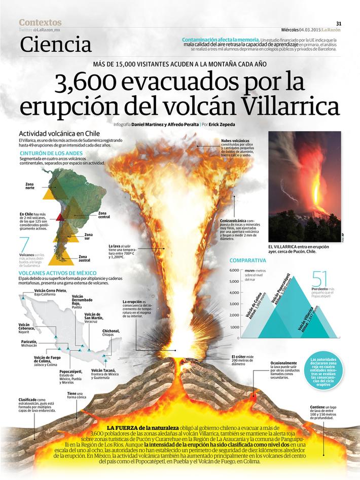3,600 evacuados por la erupción del volcán Villarrica