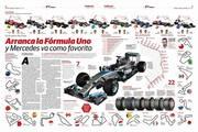 Arranca la Fórmula Uno