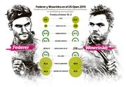 Federer, Wawrinka