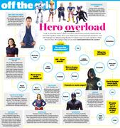 Hero overload