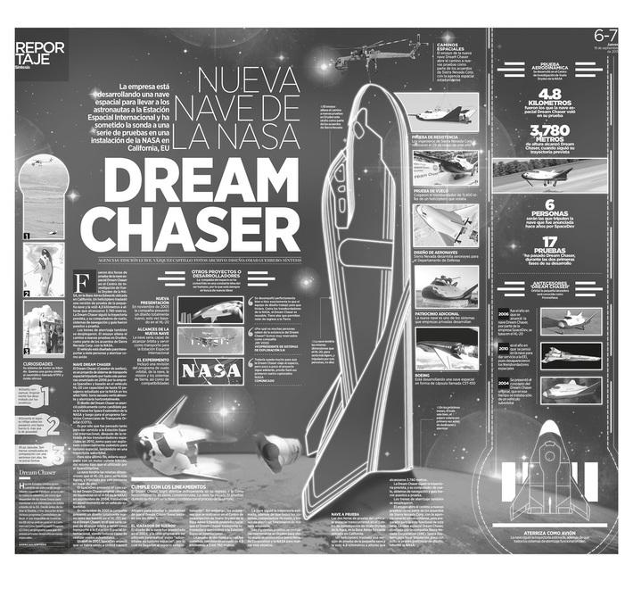 Dream Cheaser
