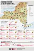Food insecurity in the New York State