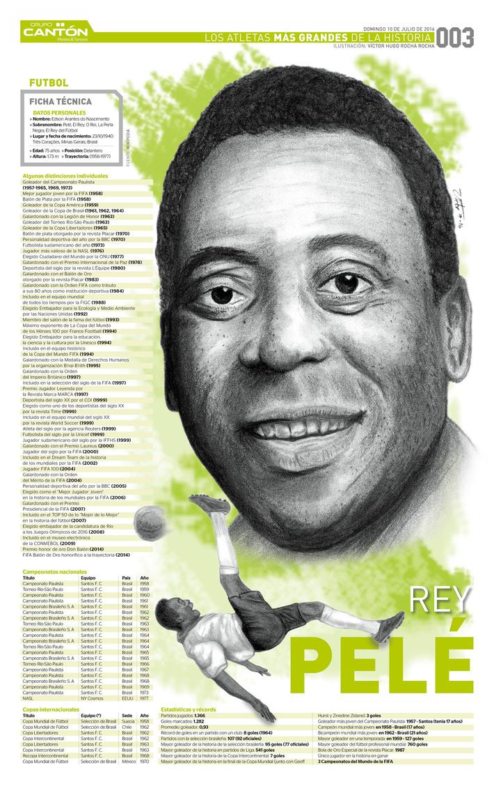 Ficha Rey Pelé