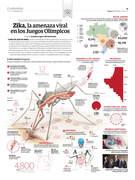 Zika, la amenza viral en los JO
