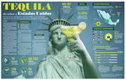 Tequila da sabor en Estados Unidos