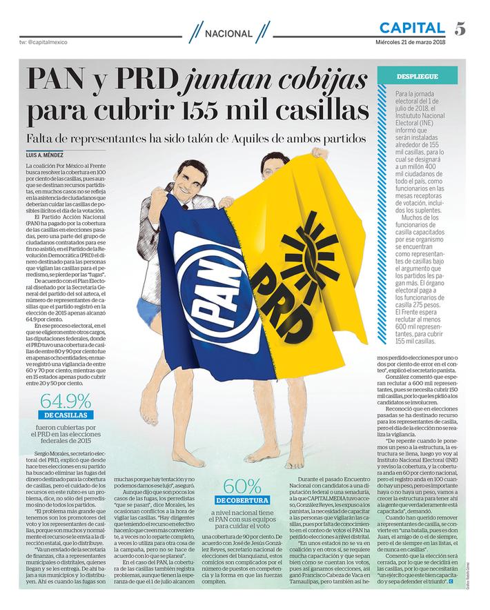 PAN y PRD juntan cobijas