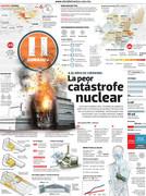 Chernobyl tema