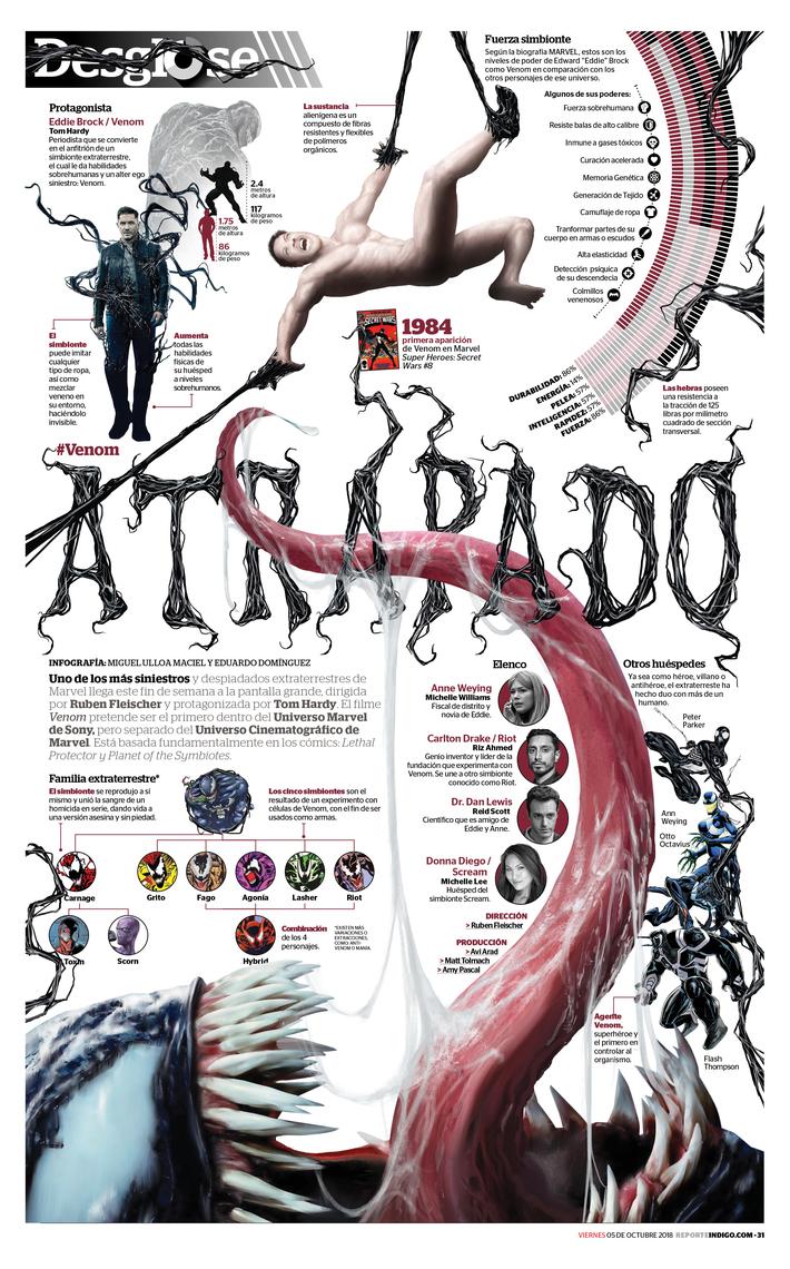 Atrapado - Venom