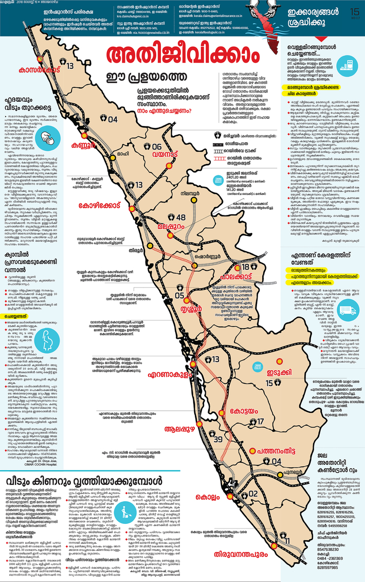 #mathrubhumi#19PG15WD#vijeshviswam#