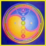 astrologia-vedica