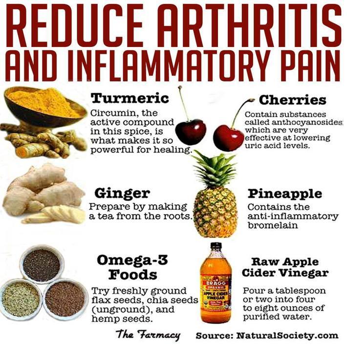 Reduce ARTHRITUS