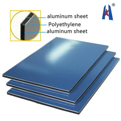 wholesale-aluminum-composite-panel