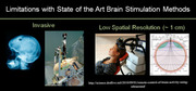 LIMITATIONS WITH STATE OF THE ART BRAIN STIMULATION METHODS