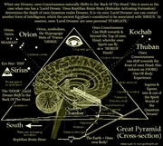 Great Pyramid & You