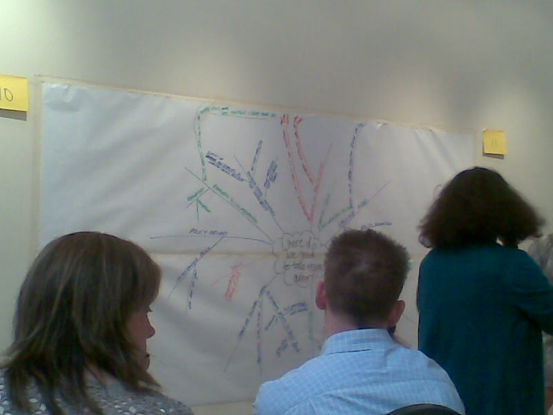 wwf live mind mapping
