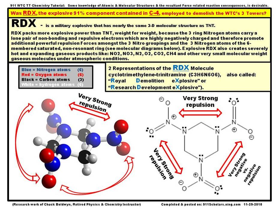 RDX - It's molecular structure and explosive reactivity explained based on it's structure & atomic composiion
