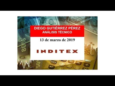 Análisis de INDITEX. (13/03/2019)