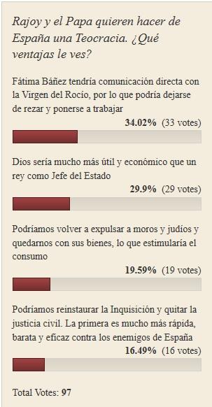 Rajoy-Papa