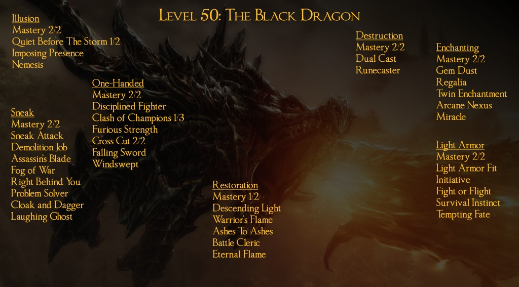Character Build: The Black Dragon - Skyrim Character