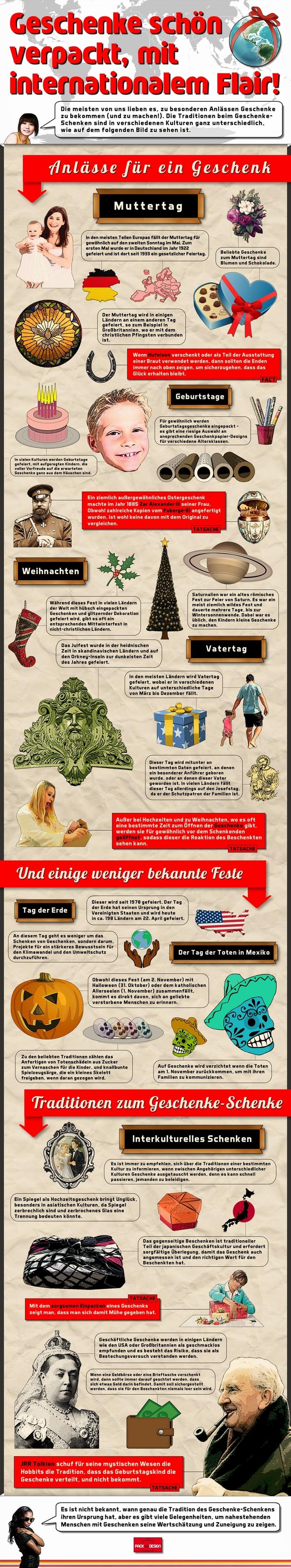 Geschenke-Schenken in unterschiedlichen Kulturen