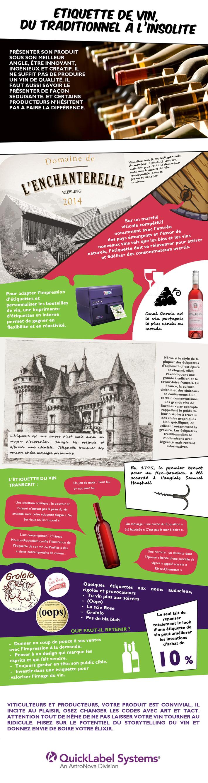 Etiquette de vin, entre tradition et modernité