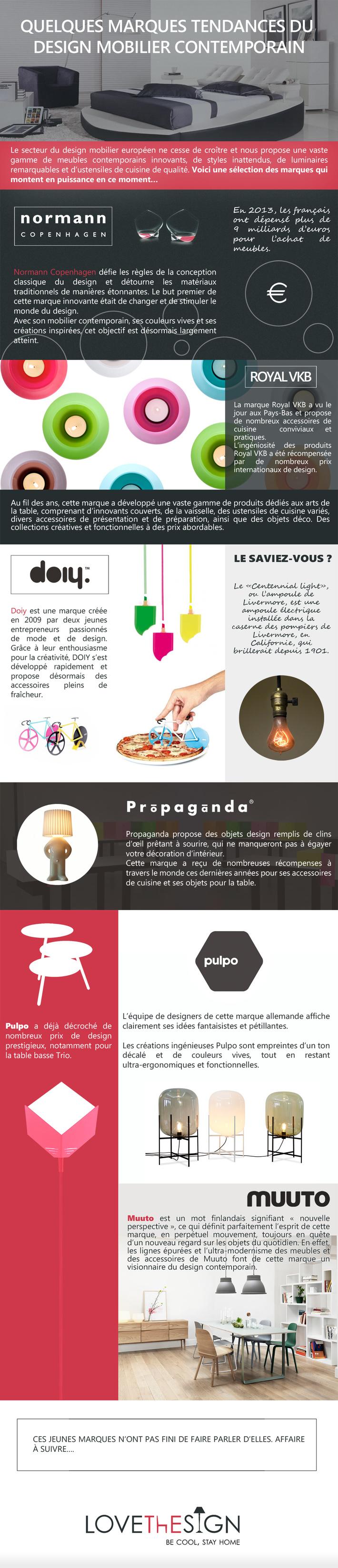 Marques Tendances - Design Mobilier Contemporain