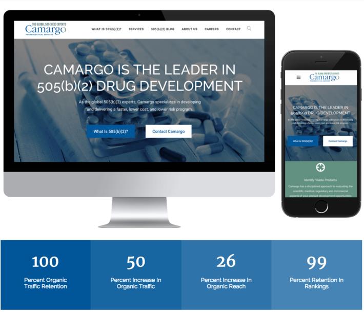 Camargo Pharma Website Design Project