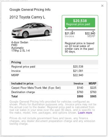 lead - Blog - Automotive Internet Sales - BDC - Free