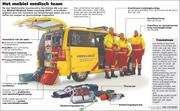Mobiel medisch team