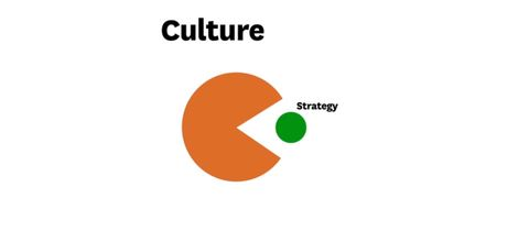 The 8 Types of Company Culture - Digital Leaders Blog - Future