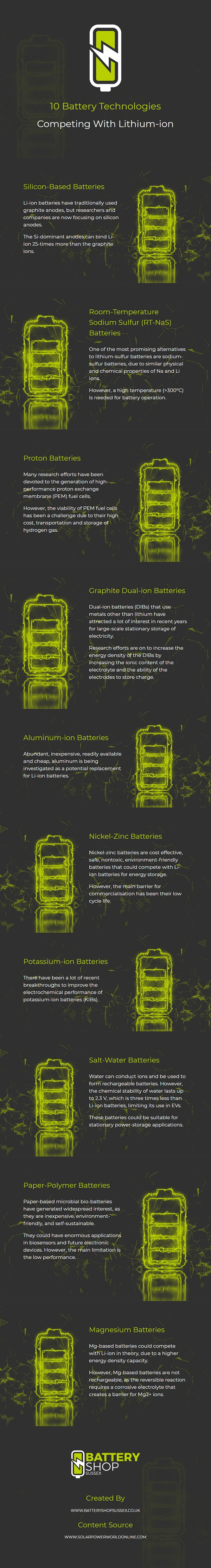 10 Battery Technologies Competing With Lithium-ion