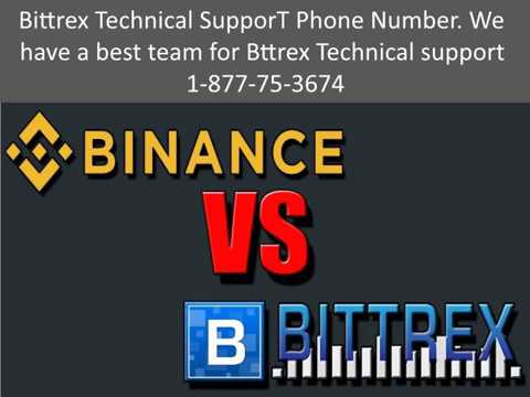 Bittrex Support Phone Number, Bittrex helplne number