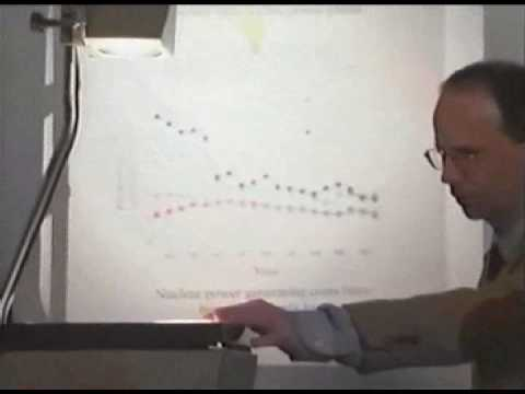 Exposing Nuclear Reactions (Part 4 of 5)
