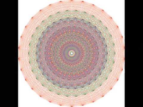 A Theory of Everything: Physics, Chemistry, Biology, &  Mathematics.
