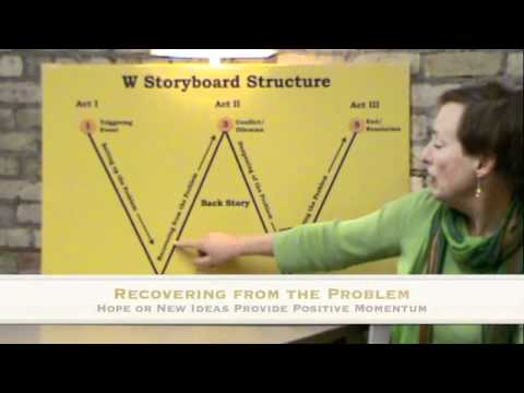 Your Book Starts Here: Storyboarding for Writers