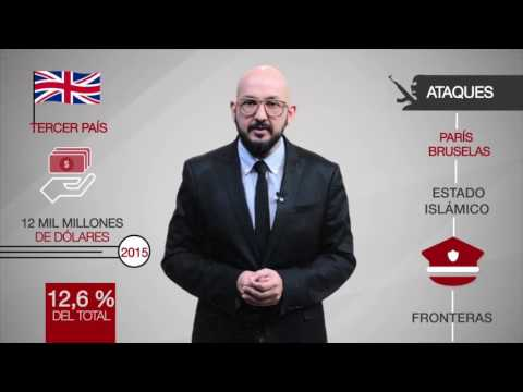 Infragranti 111 - Reino Unido: Los pro y contras de estar en la UE