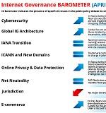 [Briefing] Internet governance in April 2015