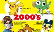 EXPOSIÇÕES: Japão, o Paraíso das Mascotes