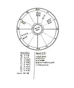 EXPOSIÇÕES: Pessoa – Astrólogo