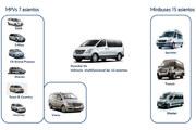 Hyundai-H1-rivales (1)