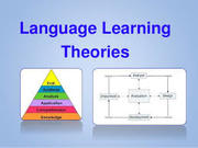 ENG505 Language Learning Theories