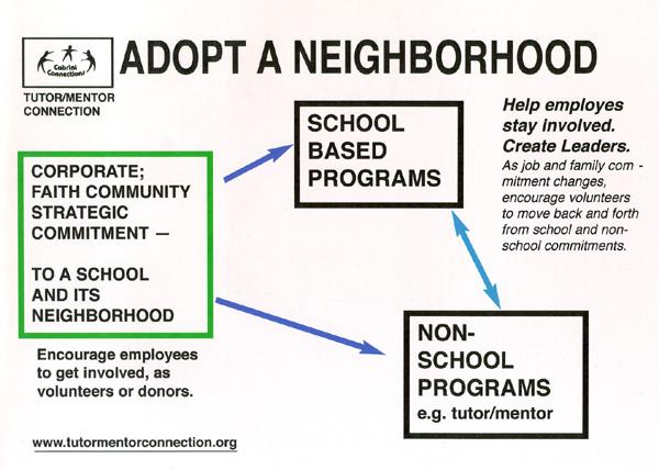 adoptneighborhood