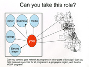 Network Builder Role - you, your students, your friends?