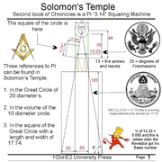 Secrets of the Freemasons found in the Temple of Solomon.