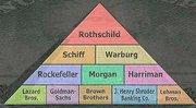 Rothschild pyramid
